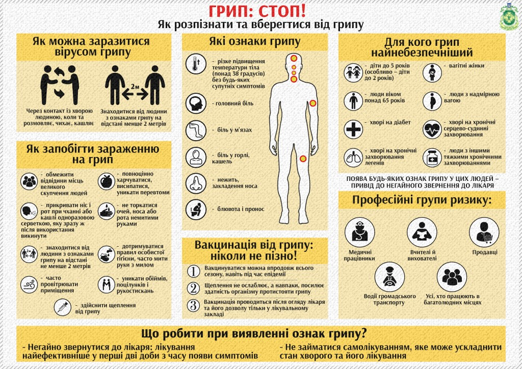 рахів-грип-стоп