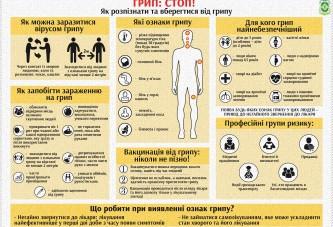 Рахів новини. Як розпізнати та вберегтися від грипу.