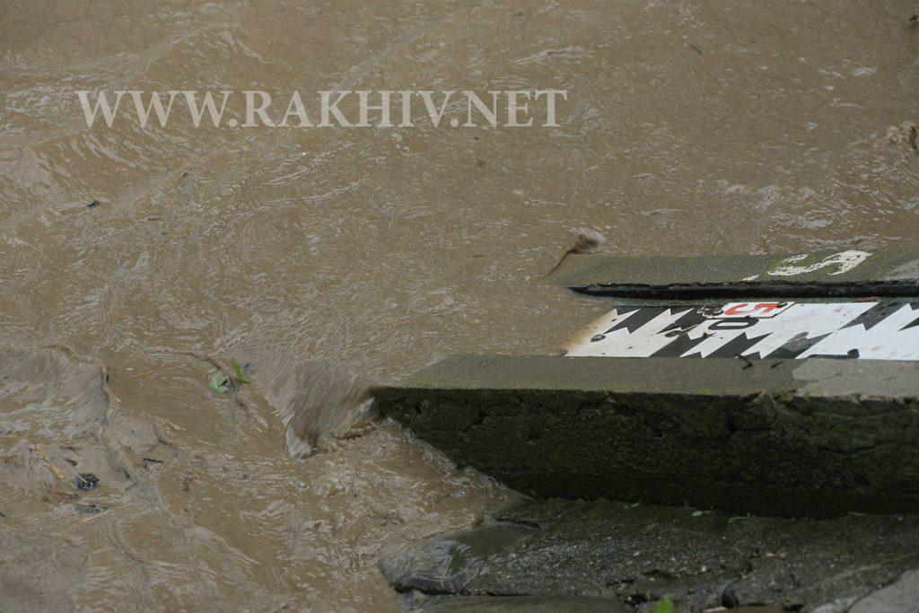Рівень води Рахів, р.Тиса, 23.06.2020